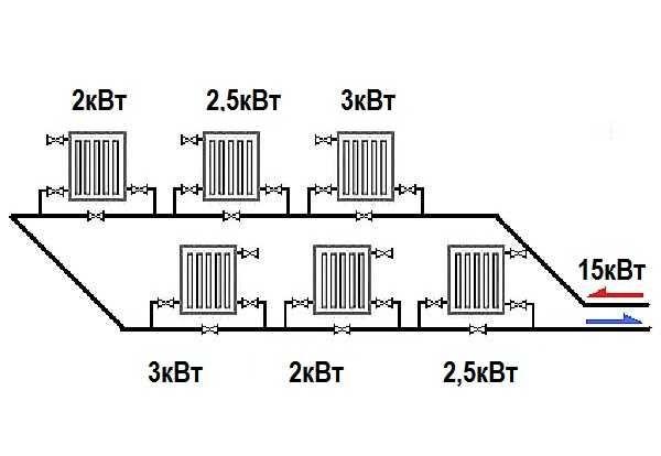 Схема однотрубной системы на шесть радиаторов