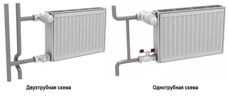Для регулировки теплоотдачи радиатора и компенсации системы устанавливают термостатические клапана
