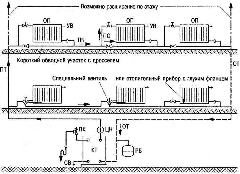Однотрубная схема отопления двухэтажного дома с принудительной циркуляцией