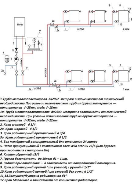 Двухтрубная горизонтальная схема отопления двухэтажного частного дома