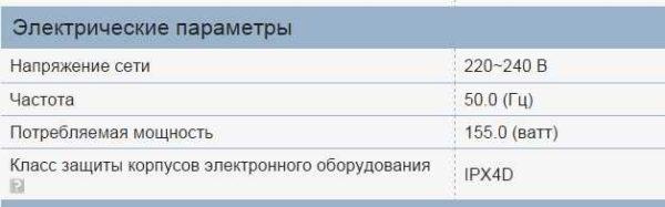 """Требования по электропитанию у """"Будерусов"""""""