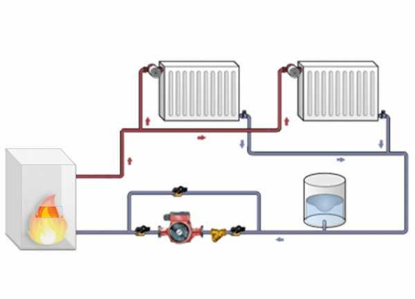 Чтобы можно было компенсировать систему нужно ставить регулирующую арматуру на каждом радиаторе