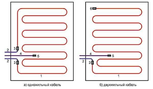 Как подключать одножильные и двухжильные нагревательные кабели