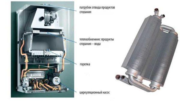 В одноконтурных газовых котлах установлен один теплообменник