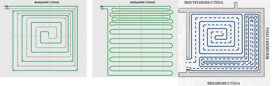 """Недостатки """"змейки"""" можно использовать для усиленного обогрева наиболее холодных зон помещения"""