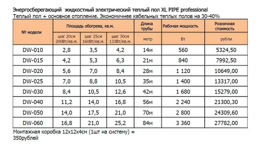 Технические характеристики XL Pipe
