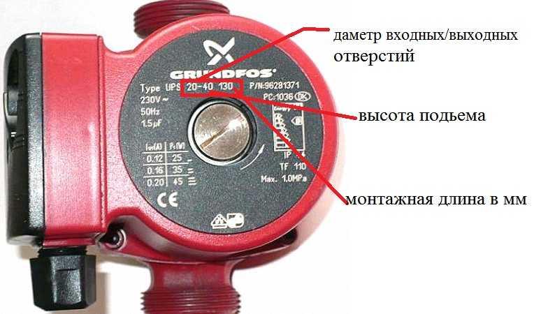 Расшифровка маркировки циркуляционных насосов