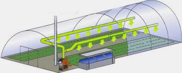 Для равномерного распределения теплого воздуха по теплице нужно сделать систему воздуховодов