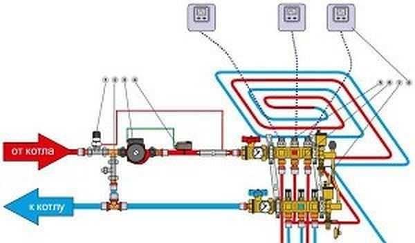 Так выглядеть может схема подключения с двухходовым клапаном, управлением от терморегулятора и сервоприводами