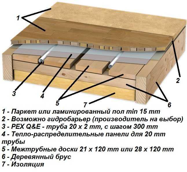 Вместо готовых (или сделанных своими руками) модулей из ДСП использовать можно хорошо высушенные доски (камерная сушка не выше 8% влажности)