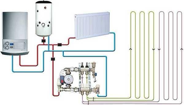 Схематично комбинированная система отопления радиаторы + теплый пол выглядит так