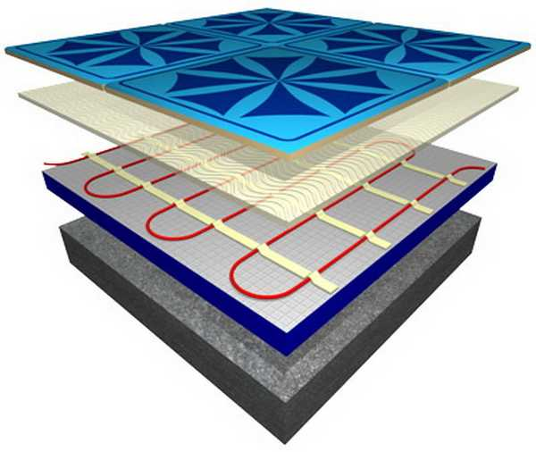 """""""Пирог"""" водяного теплого пола и электрического иногда отличаются, иногда нет - зависит от нагревательного элемента"""