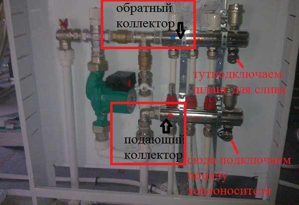 Вне зависимости от того, вверху или внизу находится подающий коллектор, подаем теплоноситель через запорный кран подачи