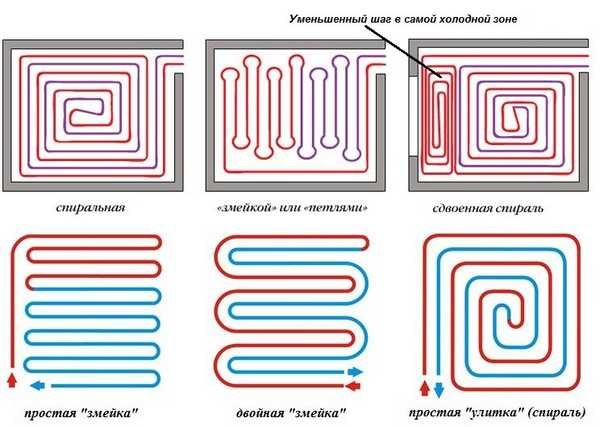 Схема укладки труб теплого водяного пола