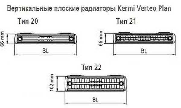 Типы и габариты вертикального панельного радиатора Kermi-Verteo-Plan