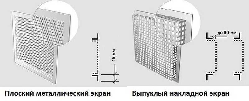 Установленную в нише батарею закрывают металлическими панелями