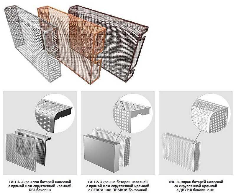 Это варианты исполнения перфорированных экранов на радиаторы