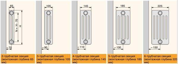 Стальной трубный радиатор может меть от двух до шести колон труб