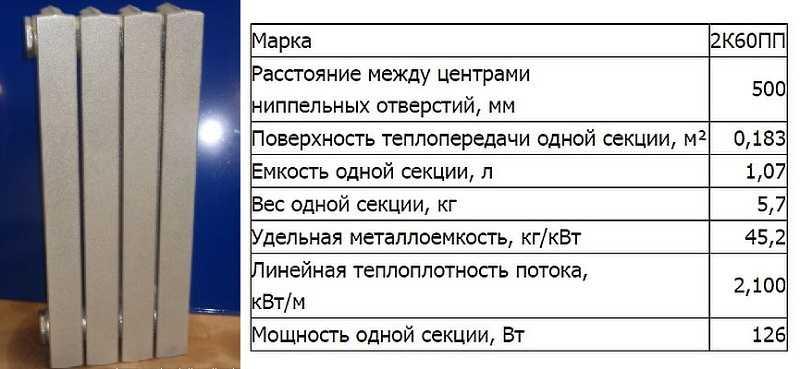 Белорусские радиаторы нового образца