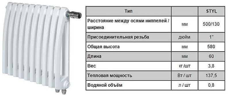 Радиаторы от чешской фирмы Viadrus — качество без оговорок