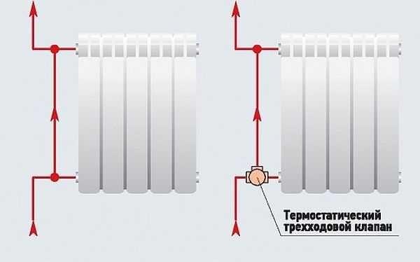 Поставив со стороны подачи трехходовой клапан тоже можно регулировать температуру теплоносителя