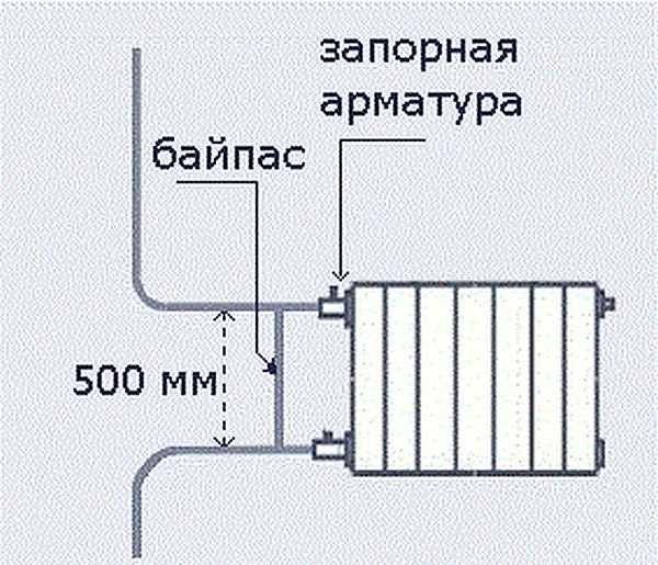 Как правильно подключать радиатор при вертикальной однотрубной разводке