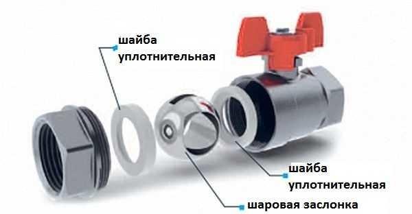 Шаровые краны - запорная арматура и для регулировки радиатора не подходит