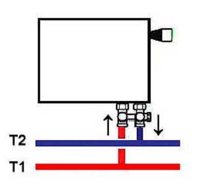 При установке радиатора с нижним подключением нельзя перепутать подачу с обраткой — греть не будет
