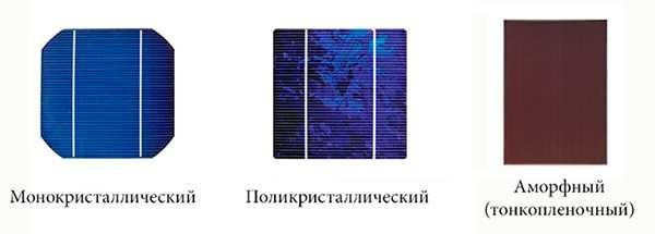 Самое широкое распространение получили солнечные модули из кремния