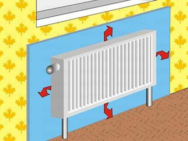 Установив за батареей теплоотражающий экран можно немного повысить его теплоотдачу