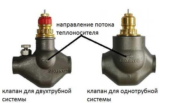 Есть термоклапаны для радиатор в однотрубной и двухтрубной системе. И использовать устройства для двухтрубной системы в однотрубной нельзя