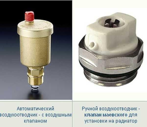 Ручное и автоматическое устройство для отвода газов из отопительной системы