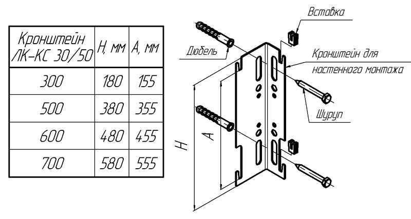 Стандартный кронштейн для панельного радиатора