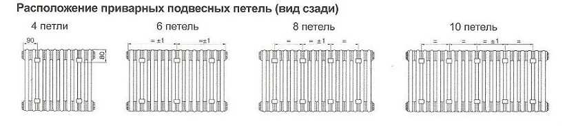 В панельных радиаторах на задней стенке приваривают скобы