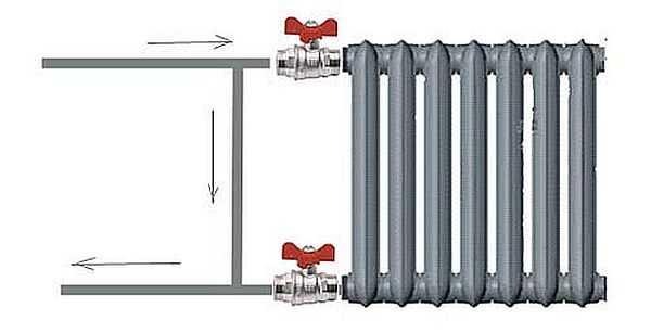 В вертикальной однотрубной системе поставив два шаровых крана и байпас, вы можете в любое время отключать радиатор