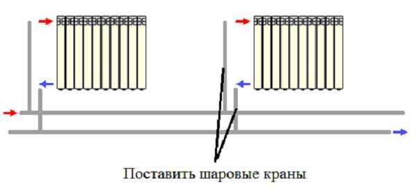 В двухтрубной системе на подаче и обратке ставят шаровые краны
