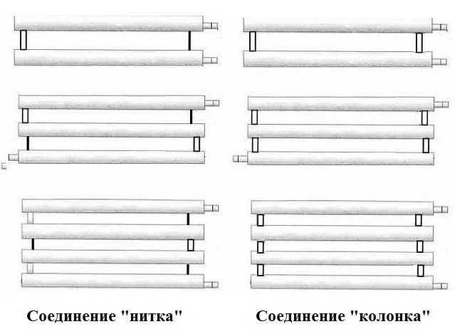 Типы регистров из гладких труб