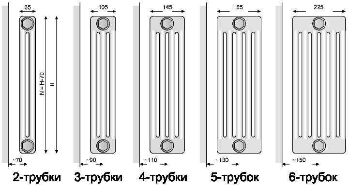 Колонн труб может быть от 2 до 6