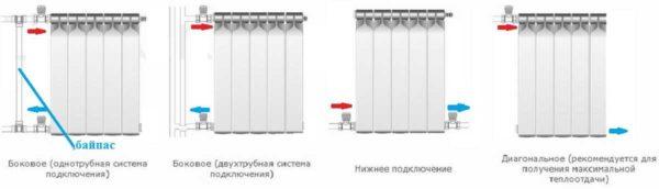Самые распространенные схемы подключения радиаторов. Они используются при боковом подключении отопительных приборов любого типа и секционных, и панельных, и трубчатых