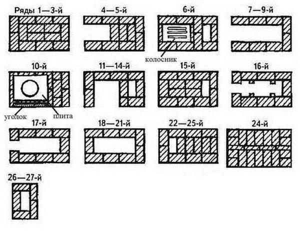 Порядовка печи-голландки с варочной панелью и духовкой (чтобы увеличить размеры картинки щелкните по ней правой клавишей мышки)