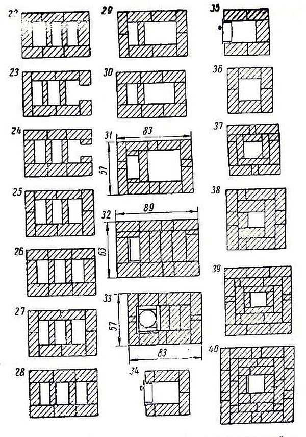 Схема кладки отопительной голландки