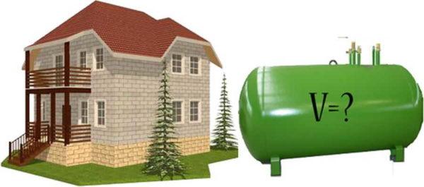 Можно примерно рассчитать объём емкости газгольдера по размерам дома и материалу наружных стен
