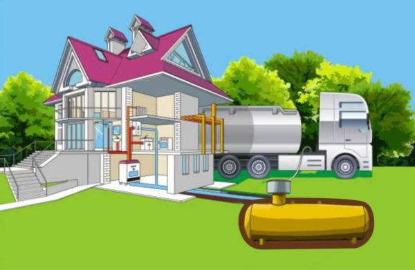 При выборе места для установки газгольдера надо учесть, что должна подъезжать машина-заправщик