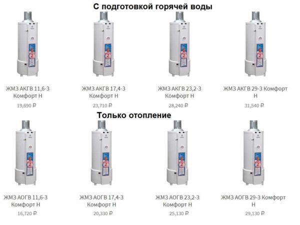 Линейка Комфорт отопительных водогрейных котлов АГВ Жуковского завода