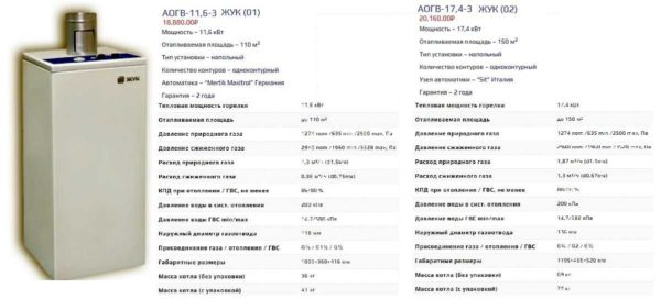 Квадратные котлы АГВ 11,6; 17,4; 23,6 ЖМЗ