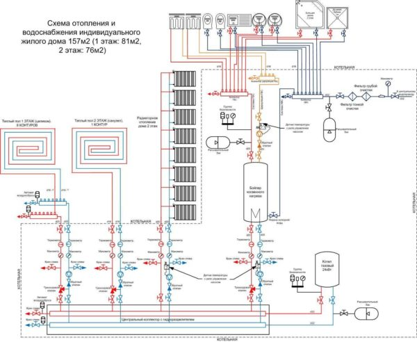 """В системе отопления на несколько веток, обратный клапан ставят на обратном трубопроводе. Это не дает насосу """"продавить"""" поток в обратном направлении"""