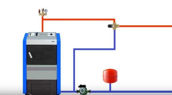 Схема подключения твердотопливного котла трубами ПВХ