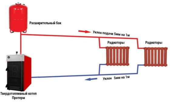 Схема подключения ТТ котла без насоса