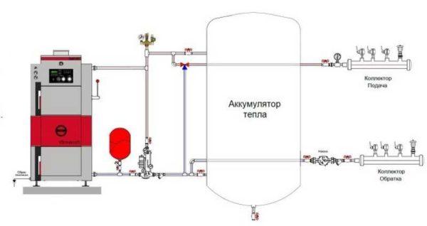 Схема с баком для аккумуляции тепла