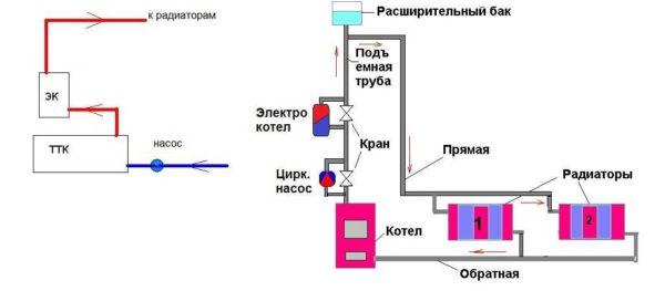 Последовательная схема включения двух котлов: ТТ и электро